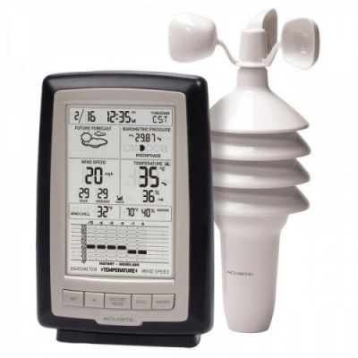AcuRite Weather Station 3-in- one sensor for Temperature ,Humidity & wind Speed 00638A2